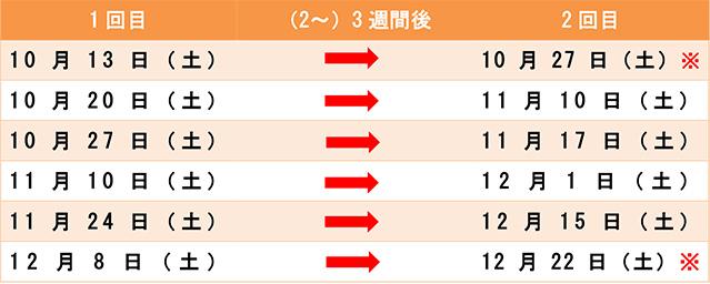 インフルエンザ予防接種日程表